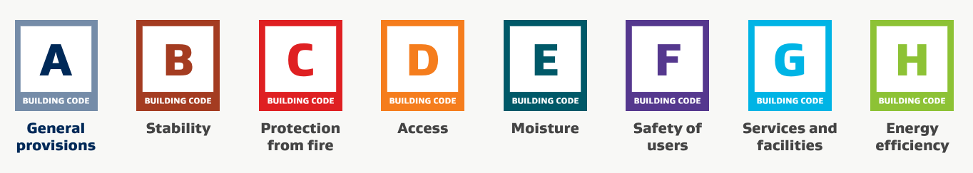 Categories of the NZ building code